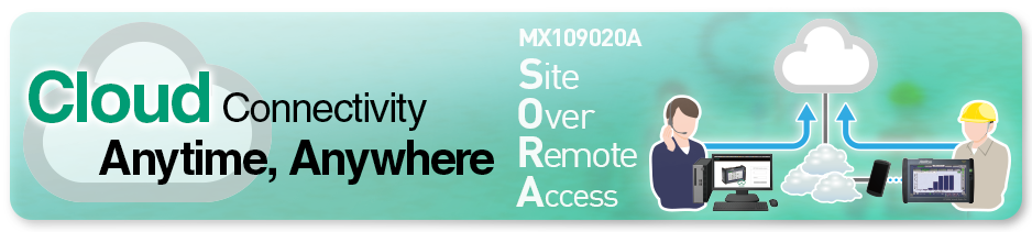 MX109020A Site Over Remote Access