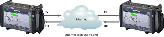 MT1040A_Ethernet_End_to_END
