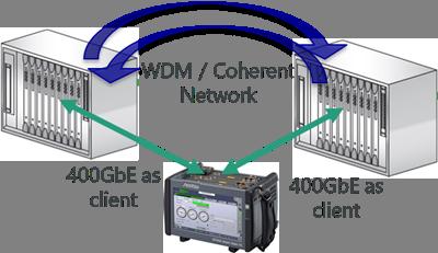 MT1040A_WMD_Cohrent_Network