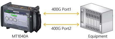 Evaluation of 400G Ethernet Equipment
