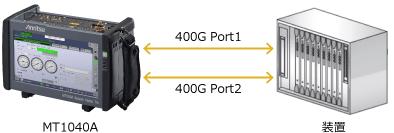 MT1040A、400Gイーサネット装置の評価