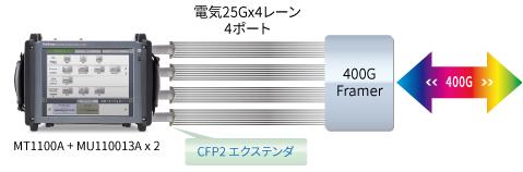 400g-fig2-03