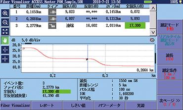 MT9085シリーズ、高精度なイベント検出結果
