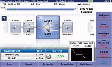 MT9085 Series, Fiber Visualizer Function