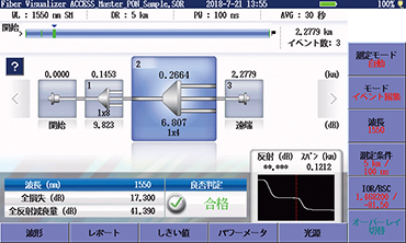MT9085シリーズ、Fiber Visualizer機能