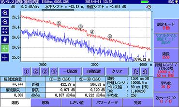 MT9085シリーズ、高S/Nリアルタイム掃引測定