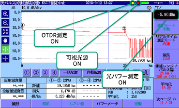 MT9085シリーズ、OTDR/光パワーメータ/可視光源を同時使用