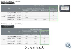 1. オプション構成     ネットワークマスタ プロMT1000A