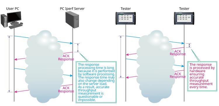 tcp-fig5