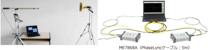 アンテナパターンの測定