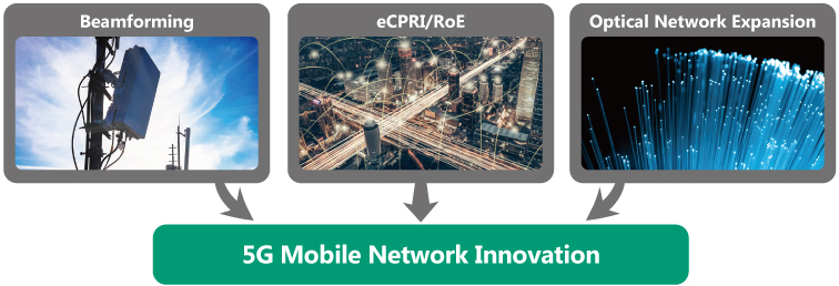 5G Mobile Network Innovation