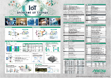 IoT Poster