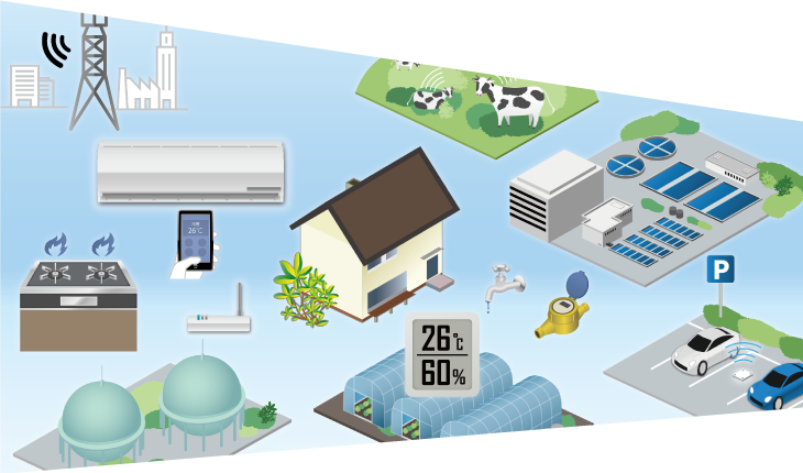 What's IoT