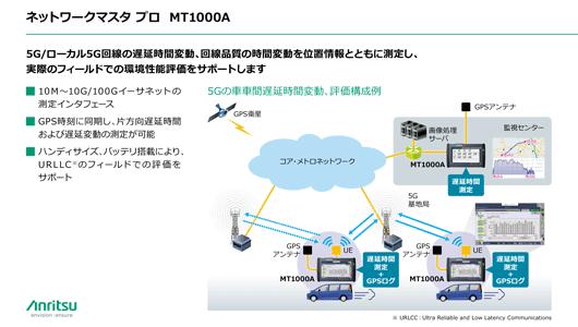 5G/ローカル5G回線の低遅延評価