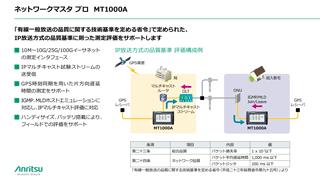 映像配信サービスを支えるIP放送回線の品質評価