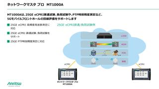 5Gモバイルフロントホール測定
