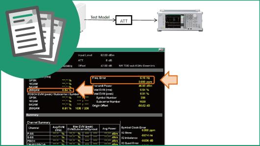 Application Note: 5G NR Sub-6 GHz Measurement Methods