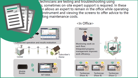 Product Introduction: Site Over Remote Access (SORA) MX109020A Measuring Instrument Remote Control Solution