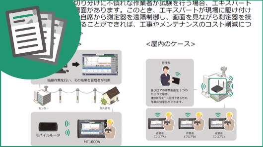 製品紹介:Site Over Remote Access (SORA) MX109020A 測定器のリモート操作ソリューション