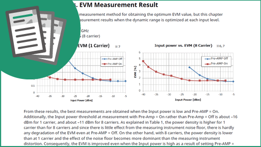 Application Note: Dynamic Range Optimization Method for Obtaining Accurate EVM Values