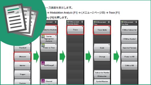 アプリケーションノート:5G基地局送信信号の簡単なEVM測定