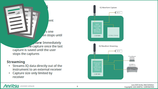 Leaflet: Featuring all new functionality – IQ capture and streaming, EMF measurements