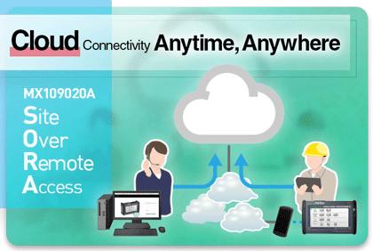 Site Over Remote Access (SORA) MX109020A