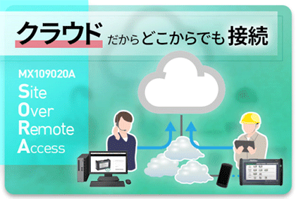 Site Over Remote Access (SORA) MX109020A