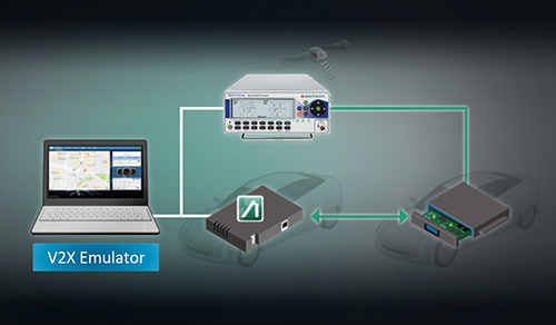 C-V2X PC5 Communication Evaluation Solution