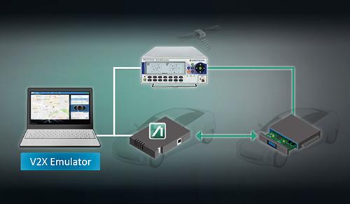 C-V2X PC5 Communication Evaluation Solution