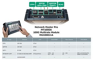 Anritsu MT1000A 100G Ethernet Tester