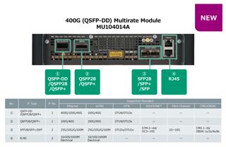 Anritsu 400G(QSFP-DD) Multirate Module MU104014A