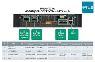 アンリツ 400G(QSFP-DD)マルチレートモジュール MU104014A