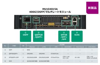 アンリツ 400G(OSFP)マルチレートモジュール MU104015A