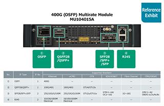 Anritsu 400G(OSFP) Multirate Module MU104015A