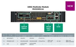 Anritsu 100G Multirate Module MU104011A