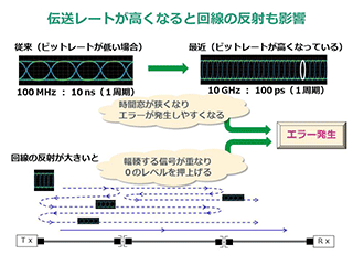 アンリツ MT9085A OTDR 試験_2